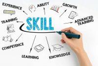 √ Kompetensi : Pengertian, Manfaat, Jenis dan Aspek Terlengkap
