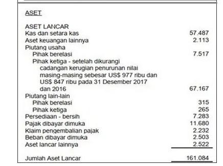 Contoh Laporan Keuangan Neraca Di Bidang Jasa